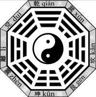 Yin Yan Ba Gua Taiji