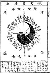 Yin Yang Ba Gua Taiji 2